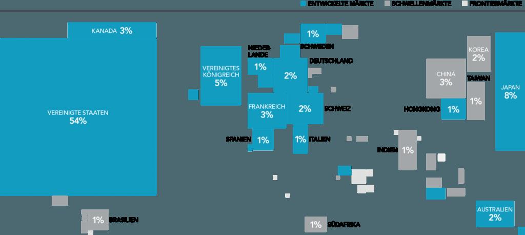 Karte weltweite Marktkapitalisierung Aktien