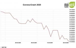 Corona-Crash - Die größten Crashs aller Zeiten - Coronakrise 20.03.2020 in US Dollar